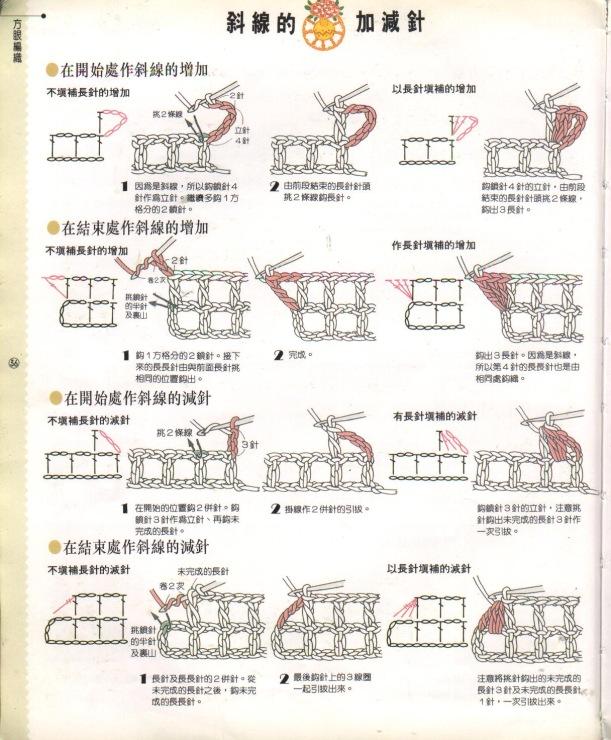 Филейное вязание как делать прибавки