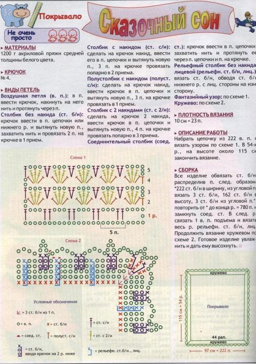 Схема и описание вязания детского пледа крючком