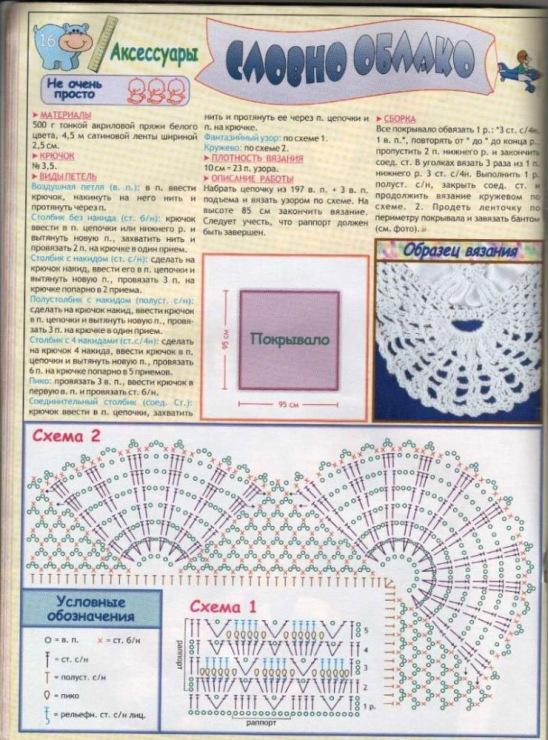 Схемы вязания пледа - Схемы для