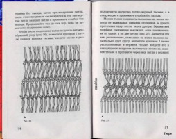 Как вязание на вилке 616