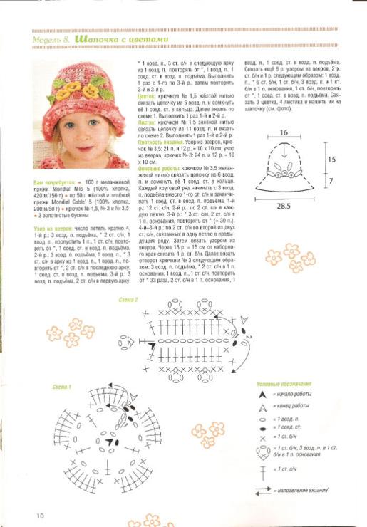 Детская Осенняя Шапочка Крючком Схема Фото