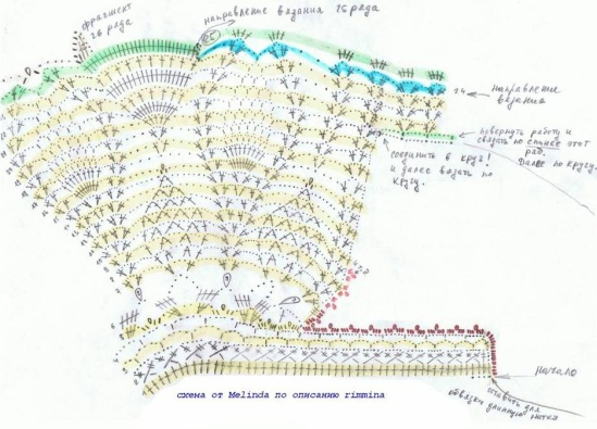 Модели крючком (со схемами и без)