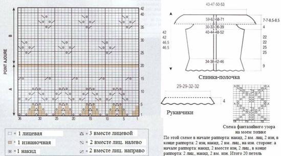 Модели спицами (со схемами и без)