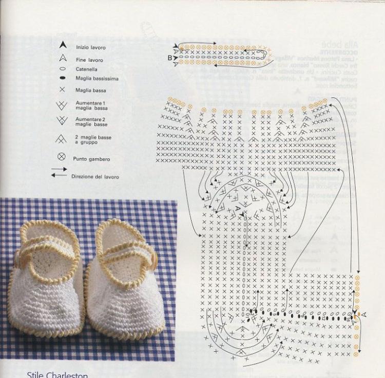 Вязание для детей пинетки с схемами