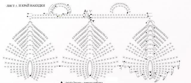 Вязание крючком модели с подиума схемы 40